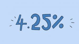 Annual-Percentage-Rate