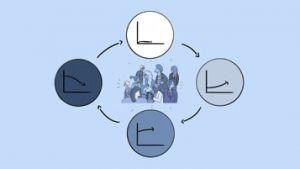 Market-life-cycle