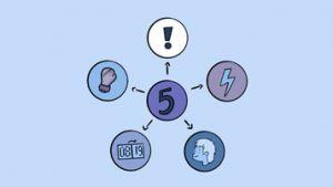 five-forces-model